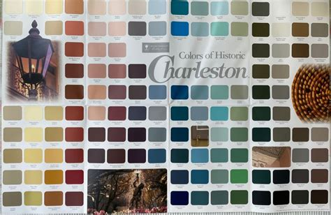 Colors of Historic Charleston in 2020 | Exterior paint