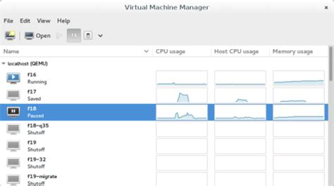 KVM: virt-manager to connect to a remote console using