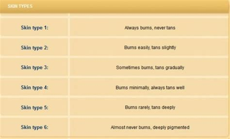 How Long Does It Take to Get a Tan in a Tanning Bed If You